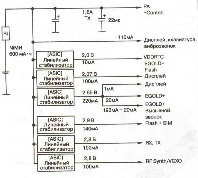 Рис.1 Структурная схема блока
